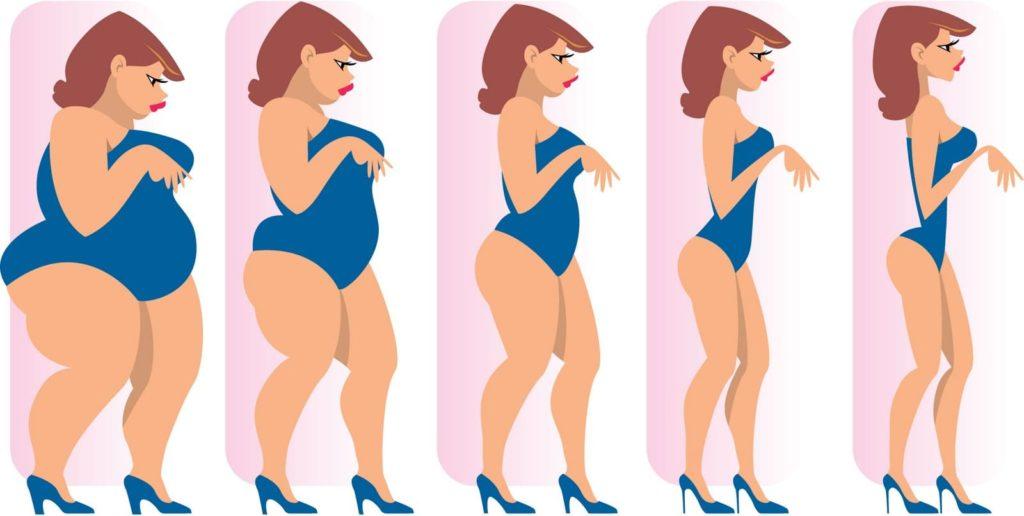 як швидко схуднути