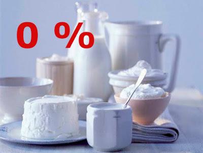 obezjirenniye-produkti